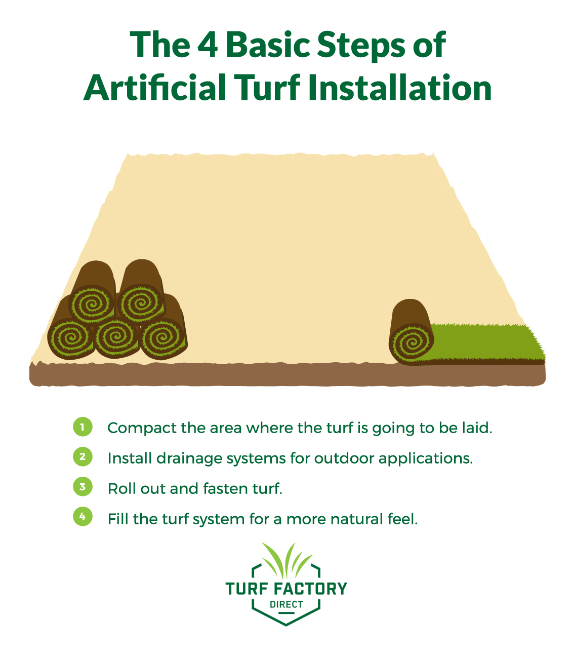 Learn how to install artificial turf in 4 simple steps. Using synthetic grass has never been easier.