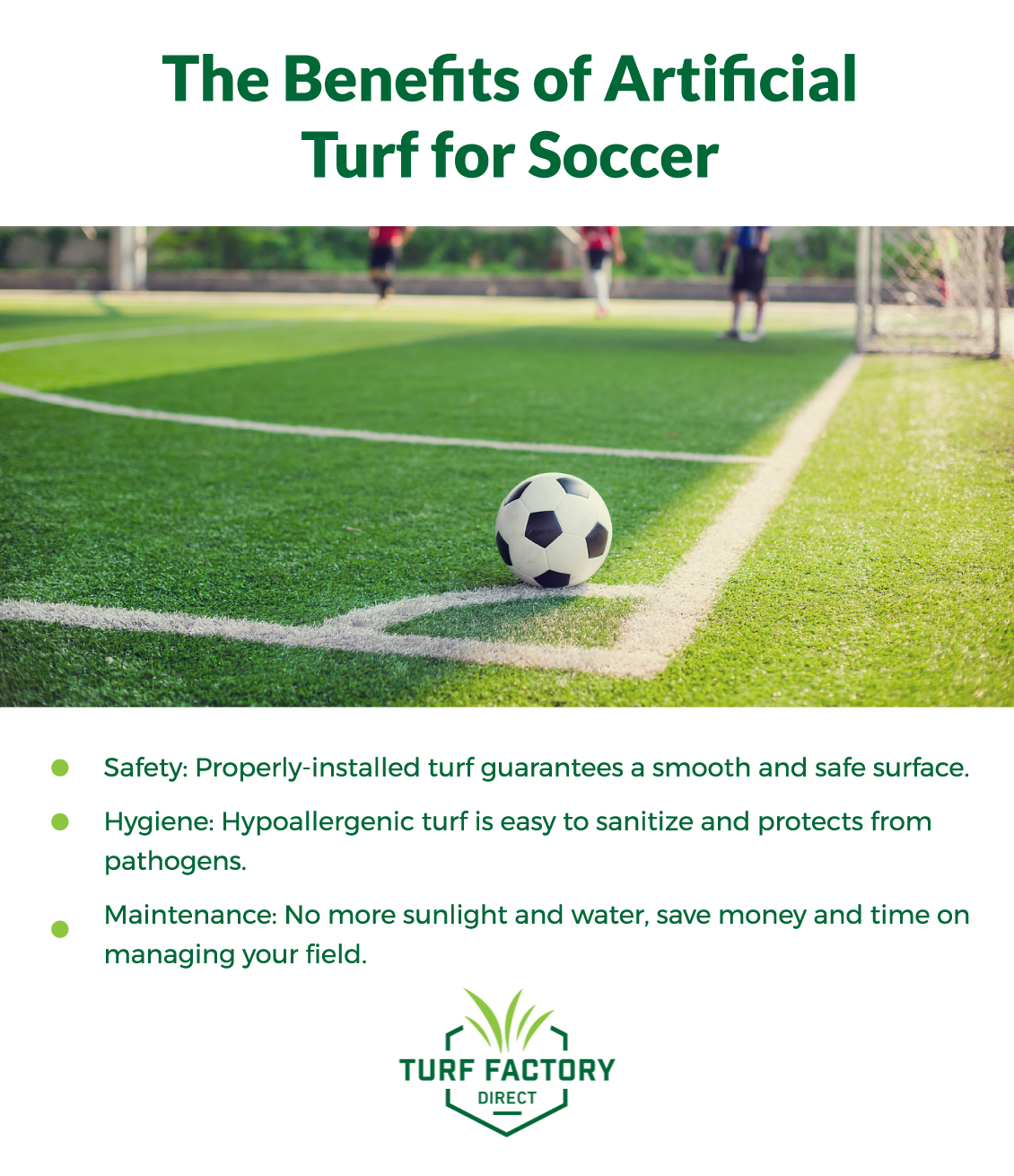 Safety, hygiene and cheap prices are all outstanding advantages provided by switching from natural grass to artificial grass.