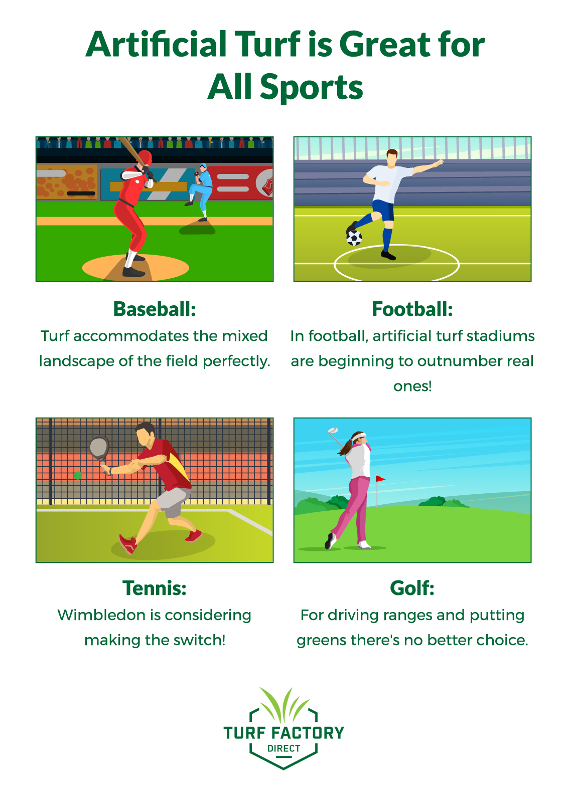 Whether you're playing baseball, football, soccer or golf, artificial turf has many advantages over normal grass.