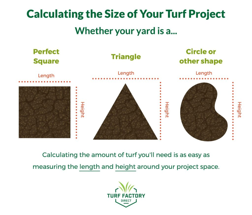 Turf Factory Direct What to Consider Before Replacing Your Lawn Calculating the Size of Your Turf Project